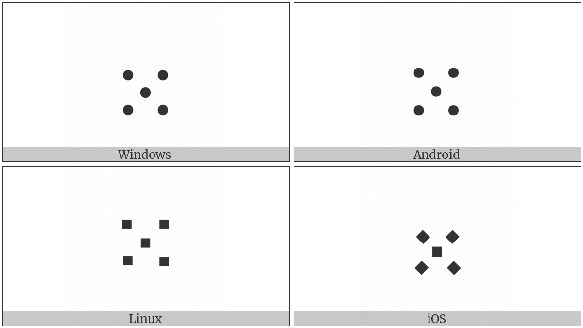 Five Dot Punctuation on various operating systems