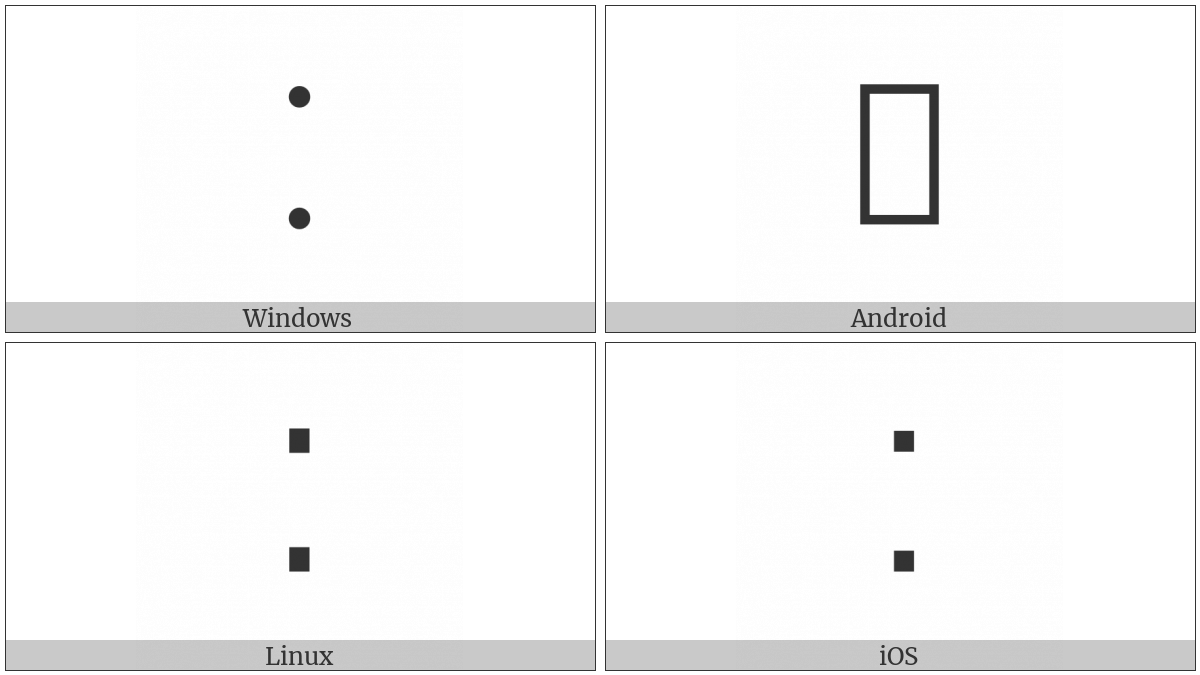 Two Dot Punctuation on various operating systems