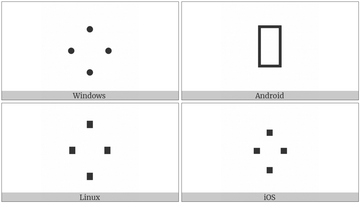 Four Dot Mark on various operating systems