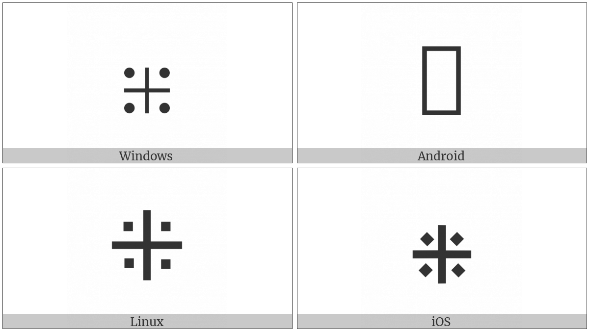 Dotted Cross on various operating systems