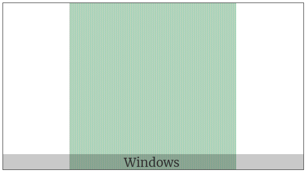 Invisible Times on various operating systems