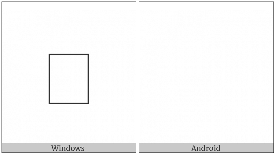Nominal Digit Shapes on various operating systems