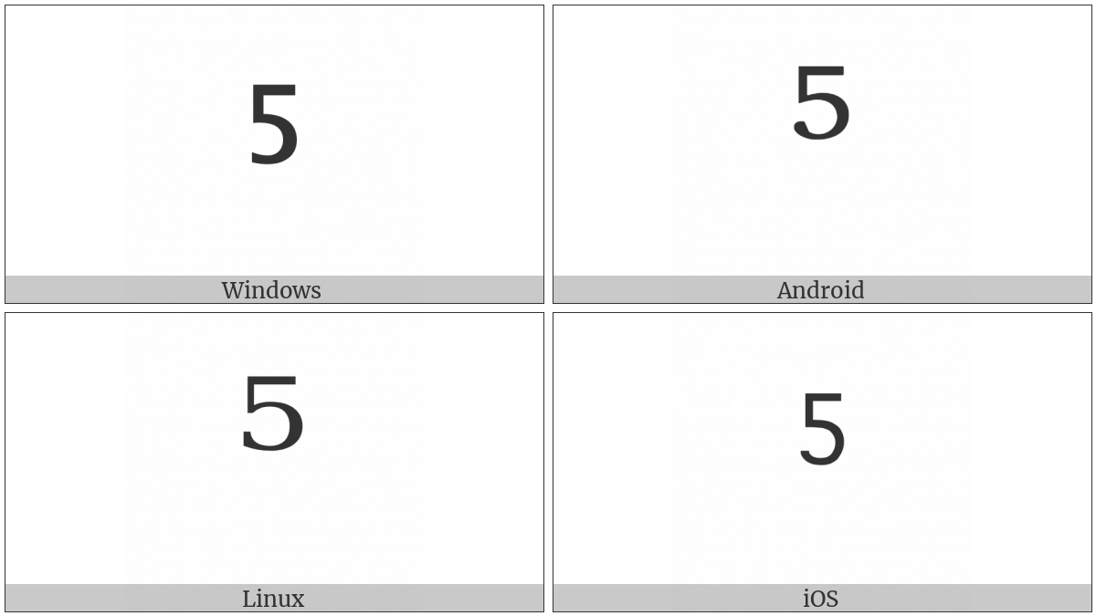 Superscript Five on various operating systems