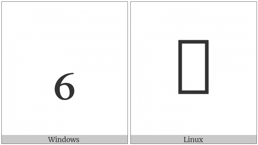 Subscript Six on various operating systems