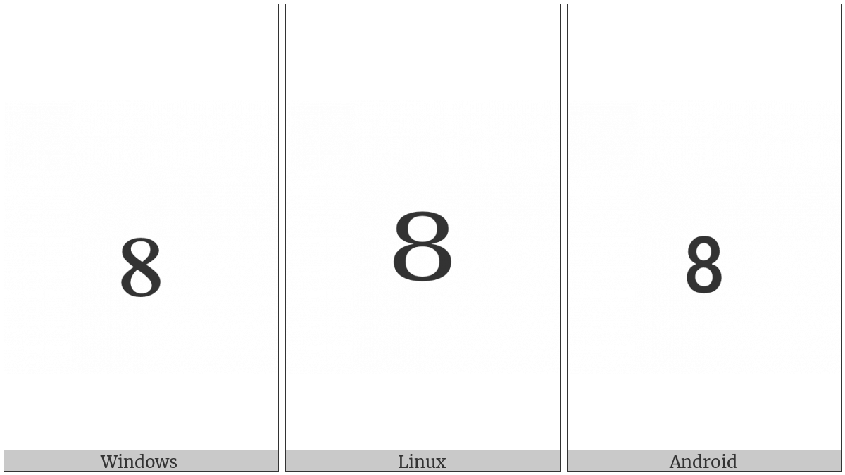 Subscript Eight on various operating systems