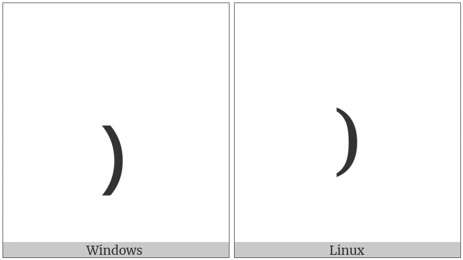 Subscript Right Parenthesis on various operating systems