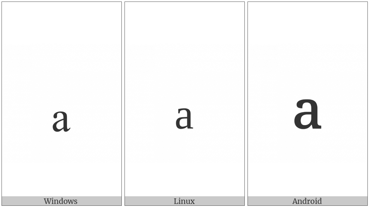 Latin Subscript Small Letter A on various operating systems