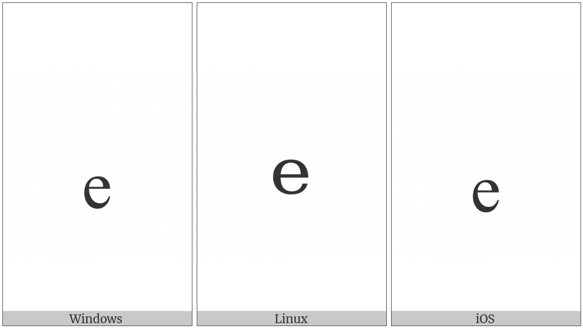 Latin Subscript Small Letter E on various operating systems