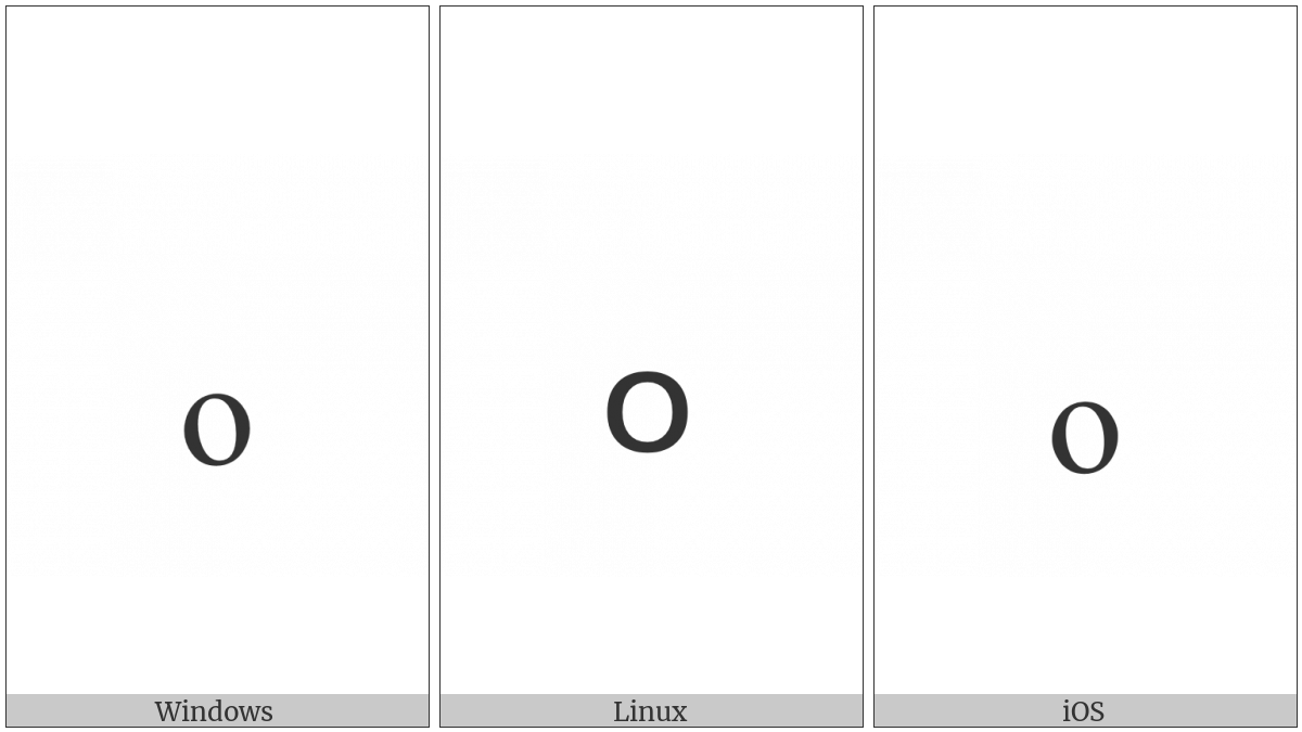 Latin Subscript Small Letter O on various operating systems