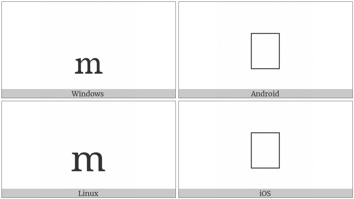 Latin Subscript Small Letter M on various operating systems