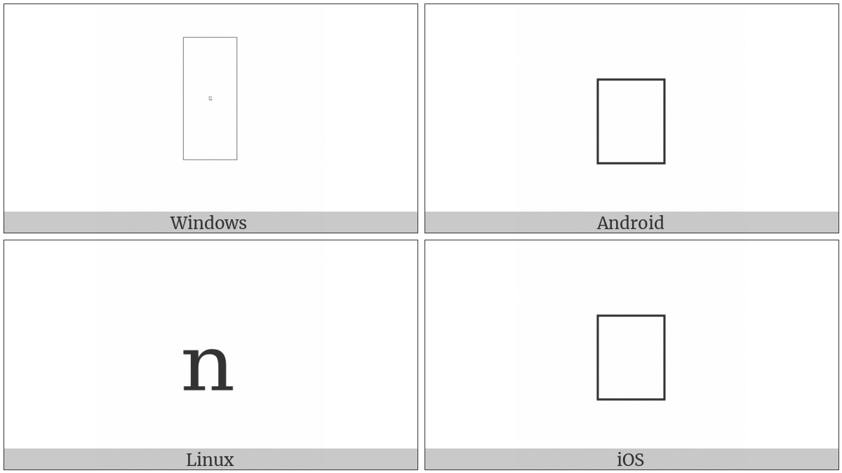 Latin Subscript Small Letter N on various operating systems