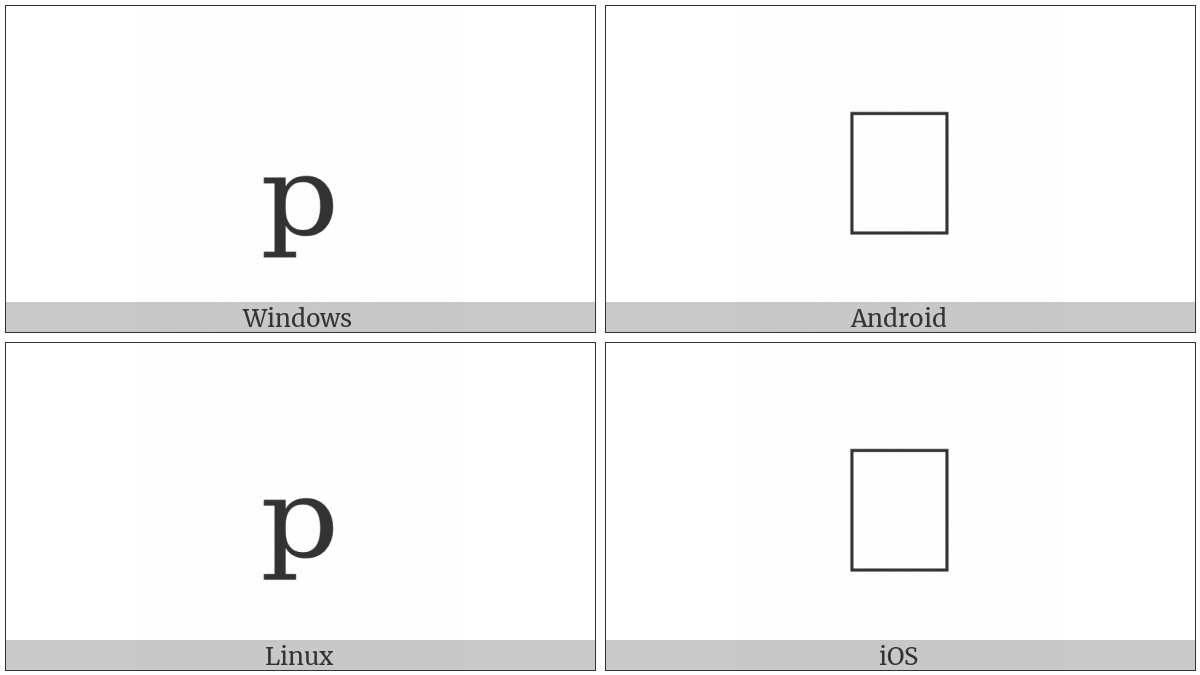 Latin Subscript Small Letter P on various operating systems