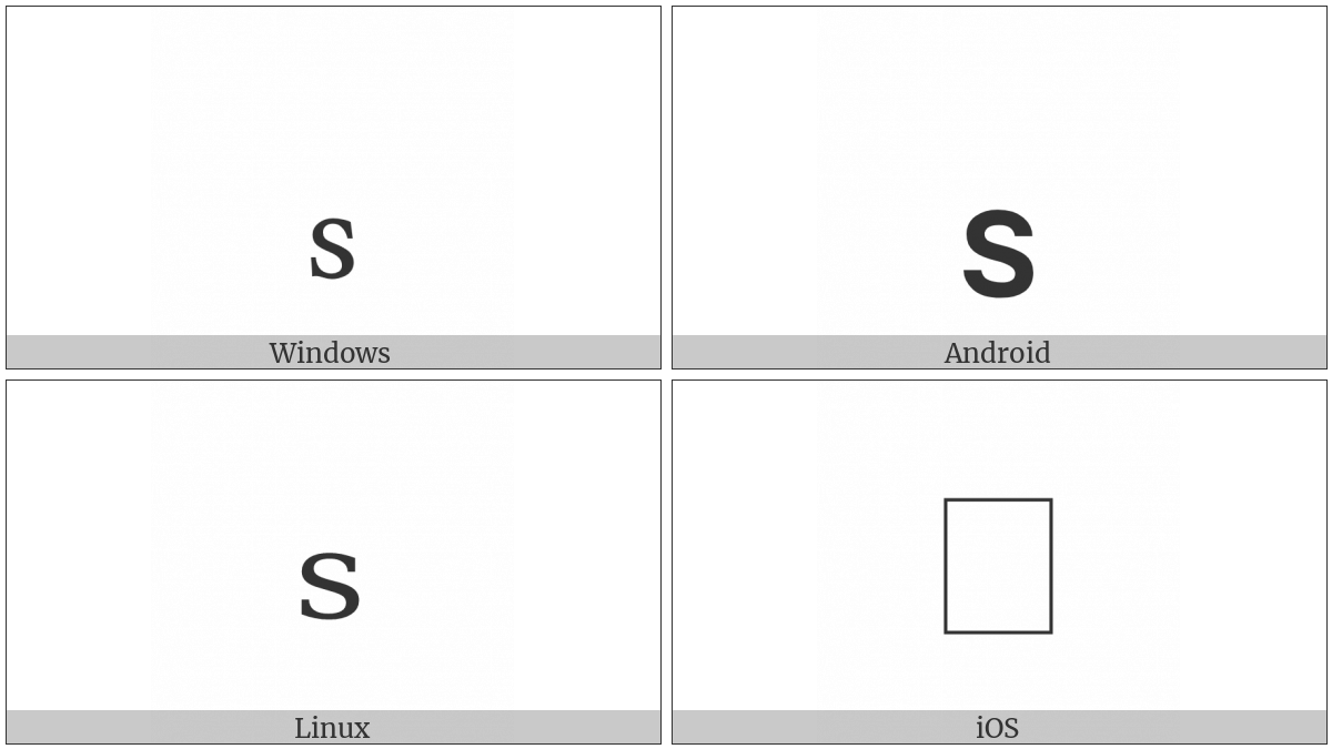 Latin Subscript Small Letter S on various operating systems