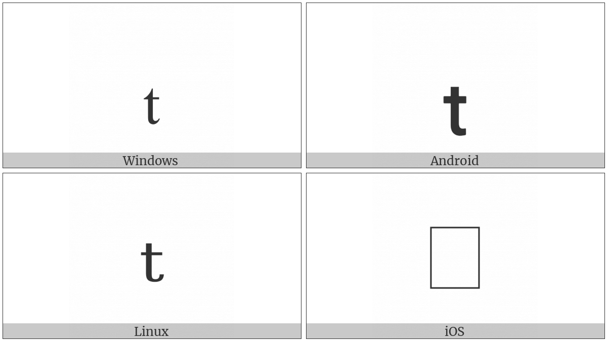 Latin Subscript Small Letter T on various operating systems