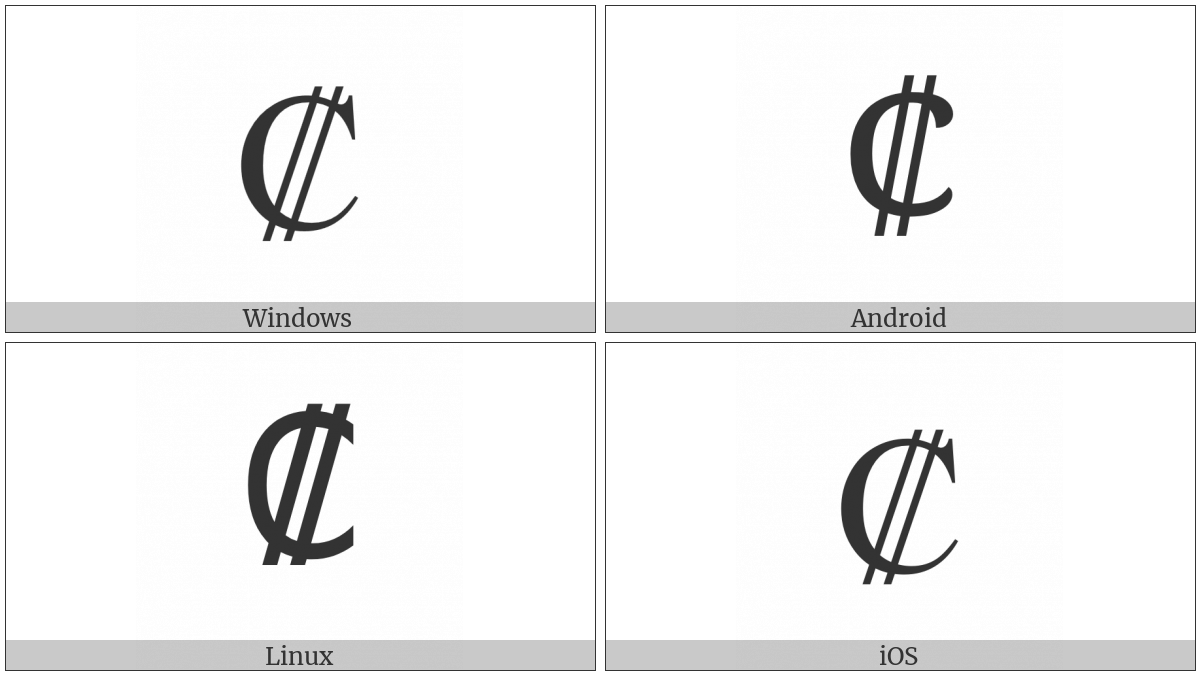 Colon Sign on various operating systems