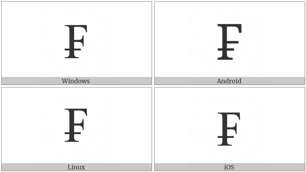 French Franc Sign on various operating systems