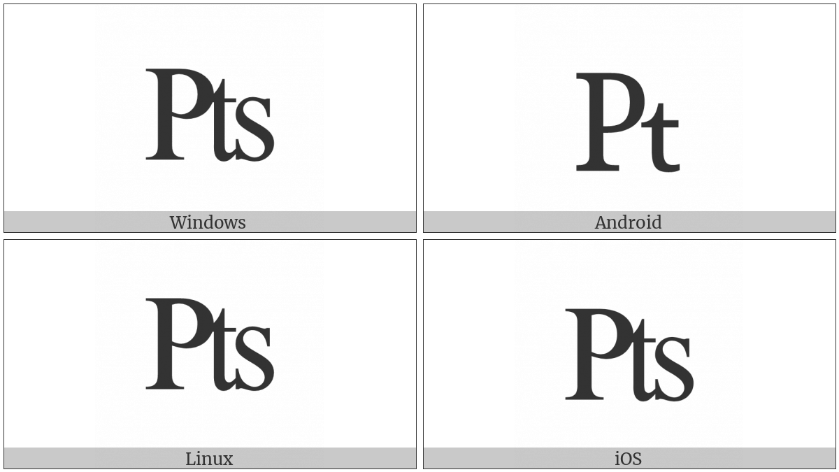 Peseta Sign on various operating systems