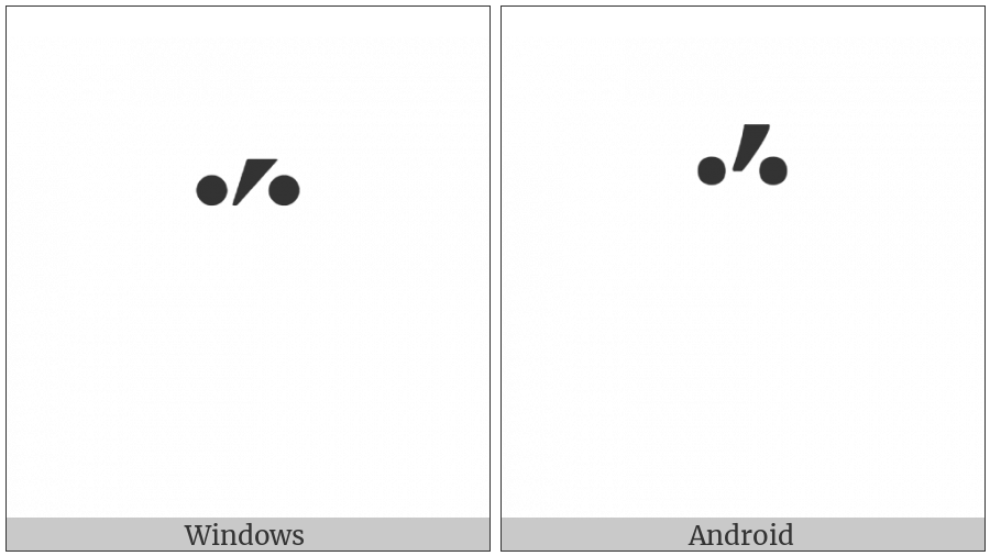 Combining Greek Dialytika Tonos on various operating systems