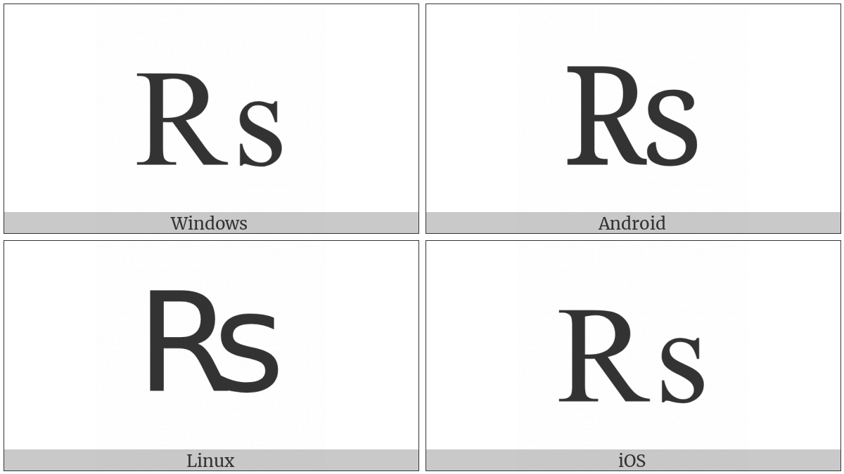 Rupee Sign on various operating systems
