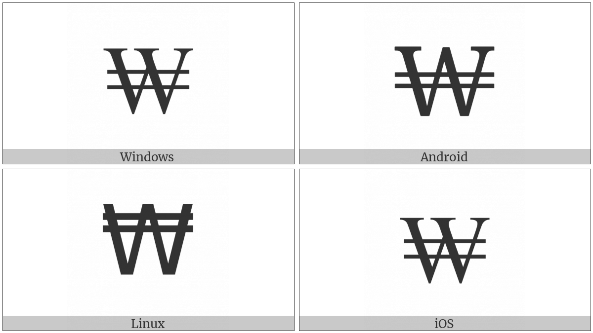 Won Sign on various operating systems