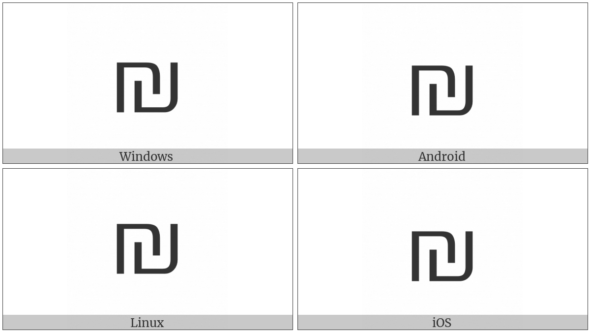 New Sheqel Sign on various operating systems