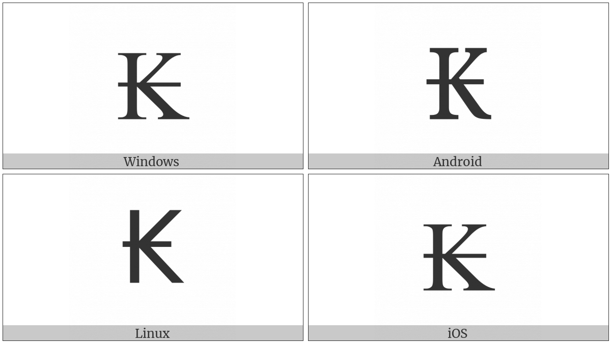 Kip Sign on various operating systems