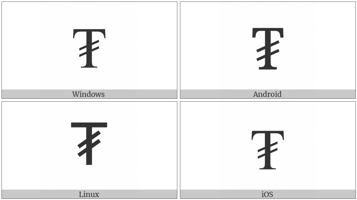 Tugrik Sign on various operating systems
