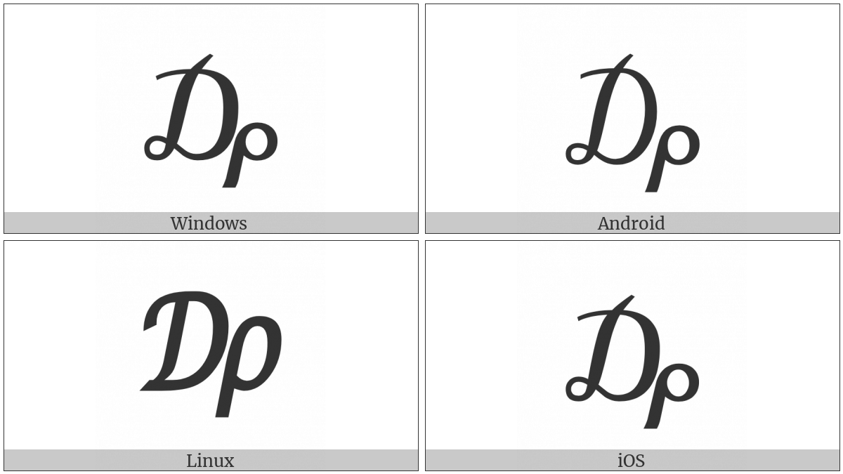 Drachma Sign on various operating systems