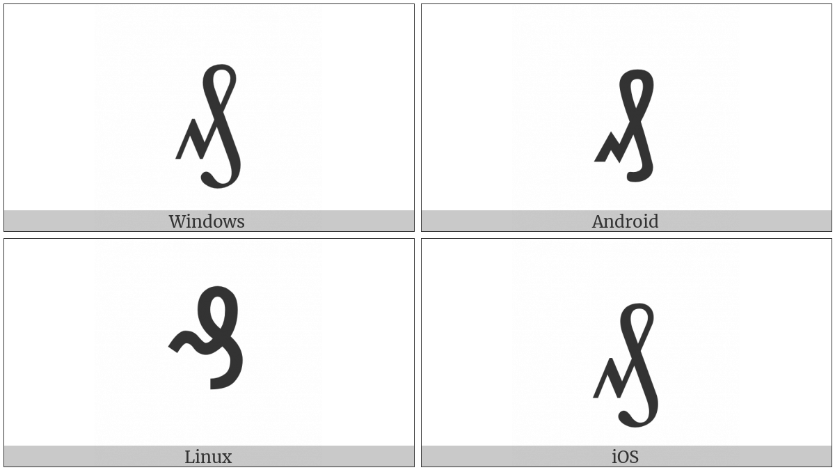 German Penny Sign on various operating systems