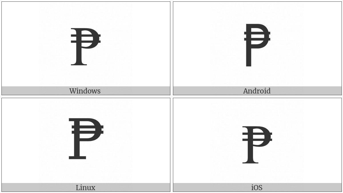 Peso Sign on various operating systems