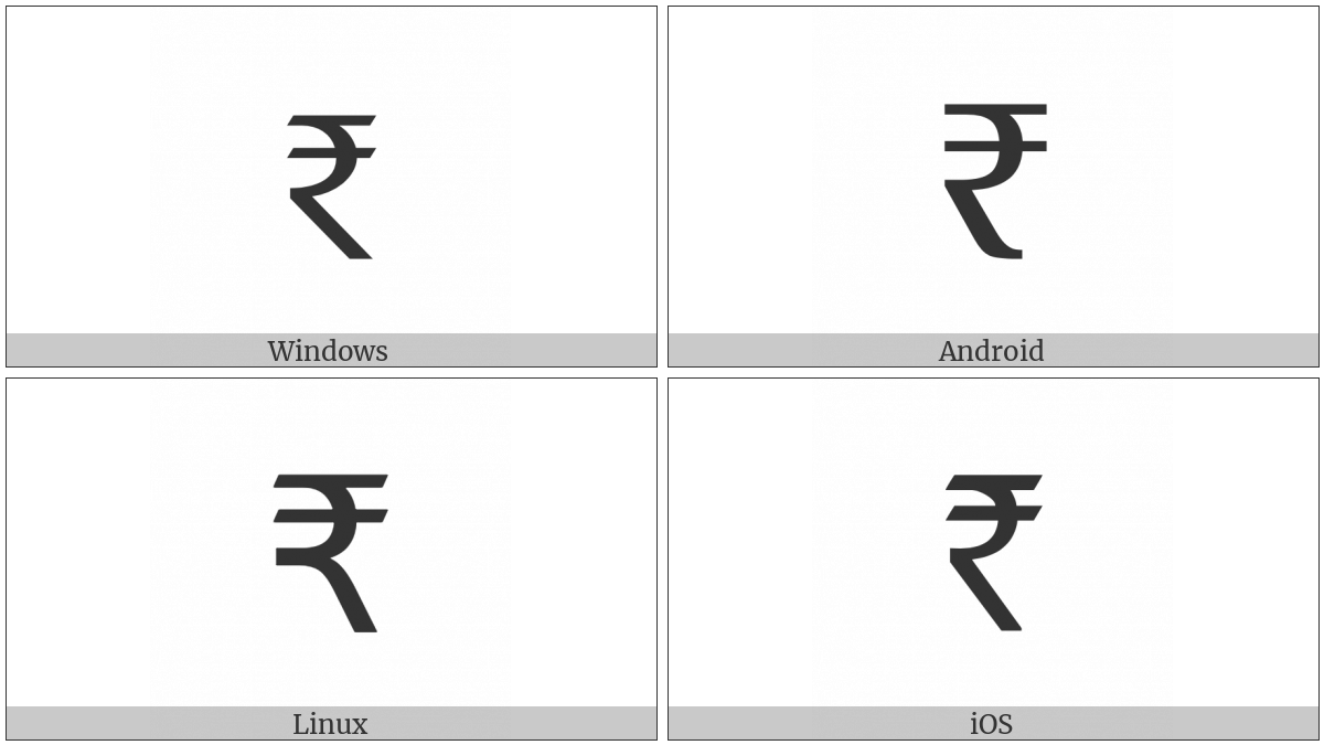 INDIAN RUPEE SIGN utf-8 character