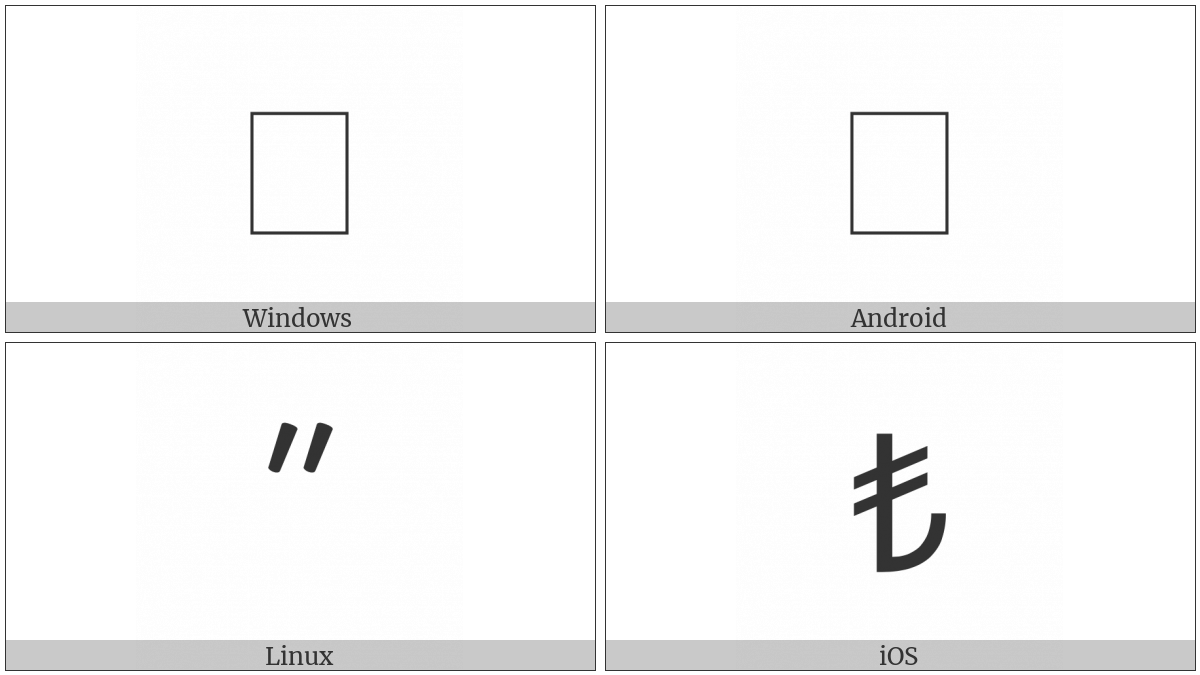 Turkish lira sign utf 8 icons symbol information table biocorpaavc Image collections
