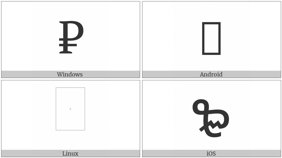 Nordic Mark Sign on various operating systems