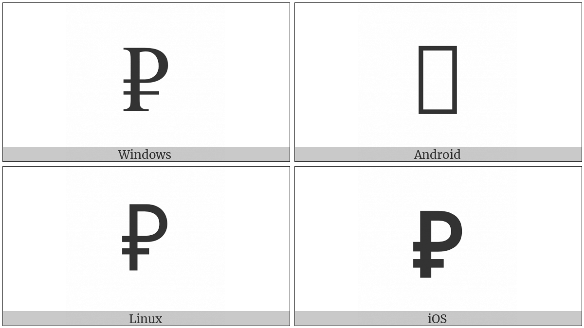Ruble Sign on various operating systems