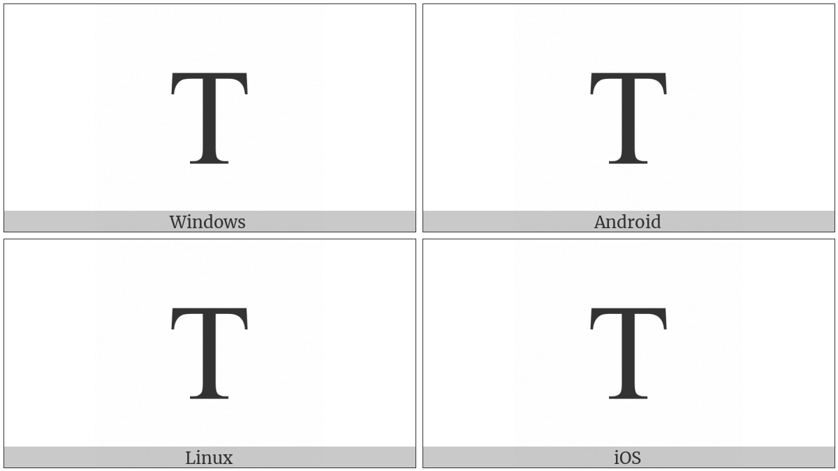 Latin Capital Letter T on various operating systems