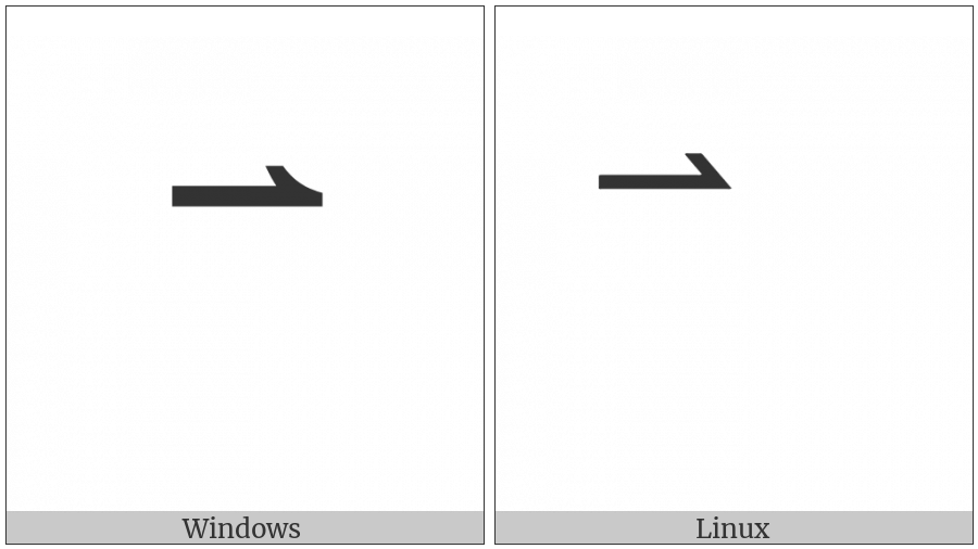 Combining Right Harpoon Above on various operating systems