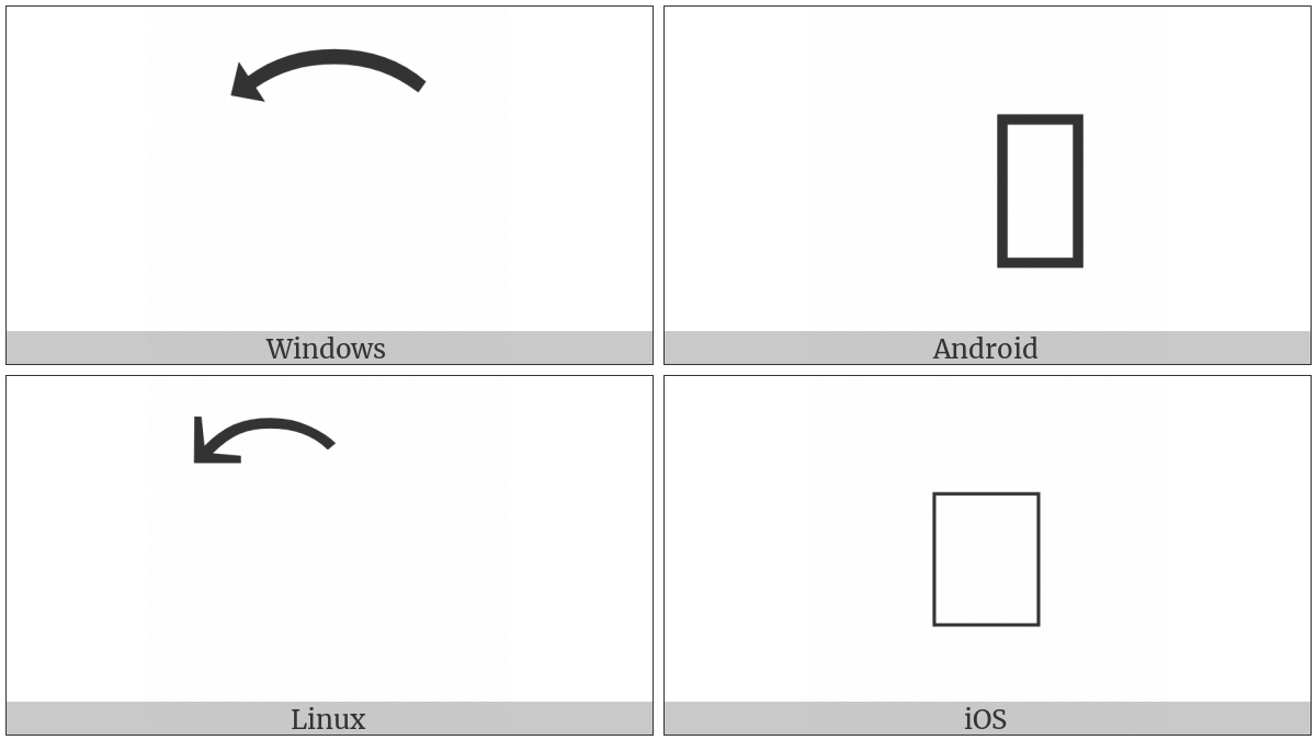 Combining Anticlockwise Arrow Above on various operating systems