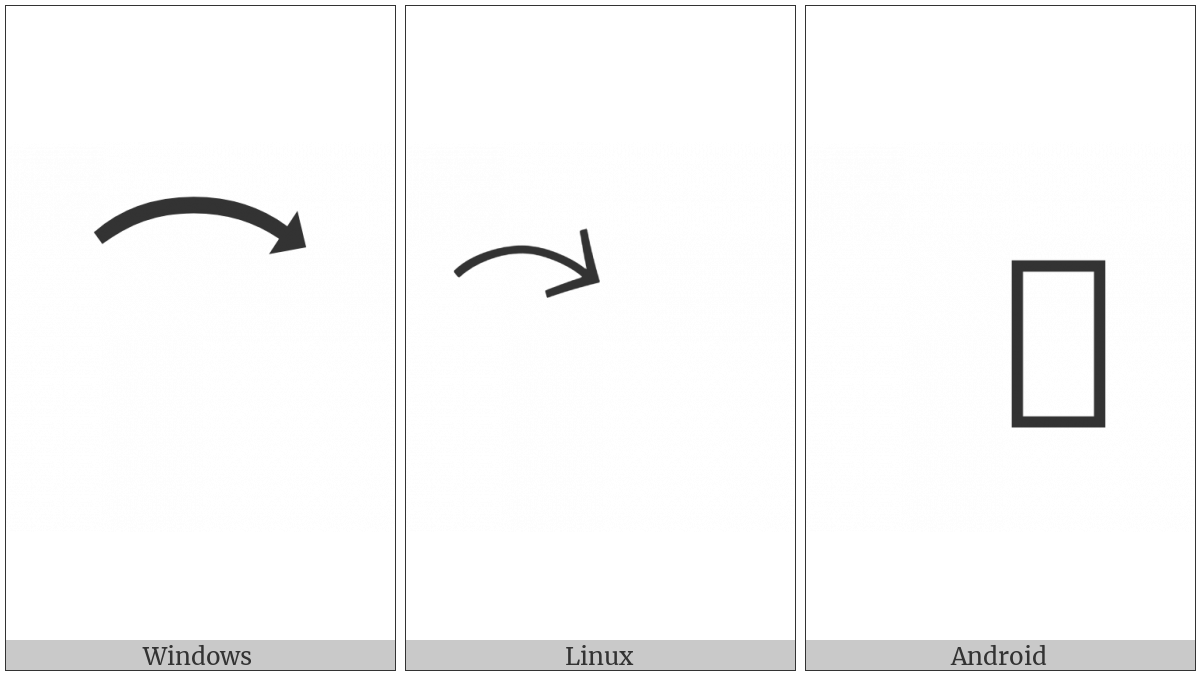 Combining Clockwise Arrow Above on various operating systems