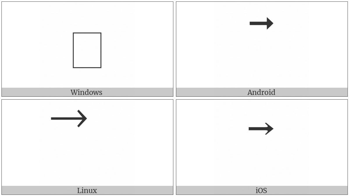 Combining Right Arrow Above on various operating systems