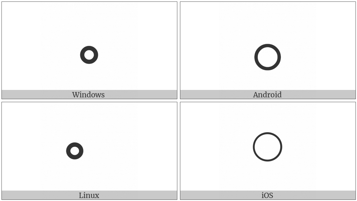 Combining Ring Overlay on various operating systems