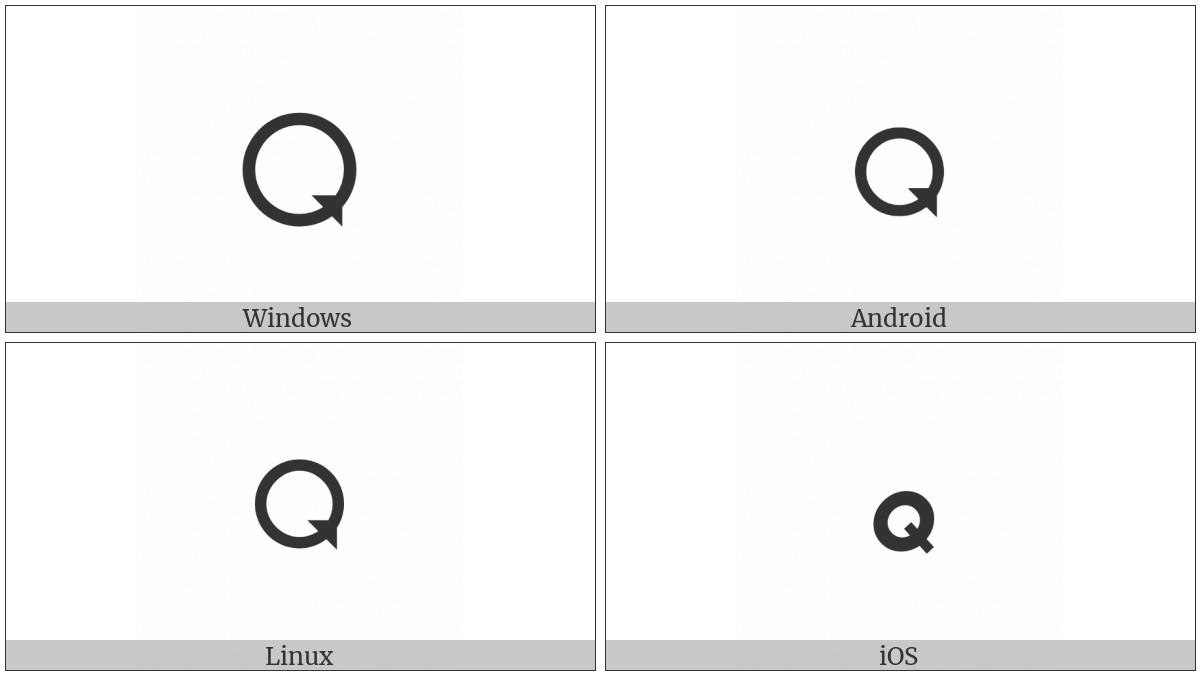 Combining Anticlockwise Ring Overlay on various operating systems