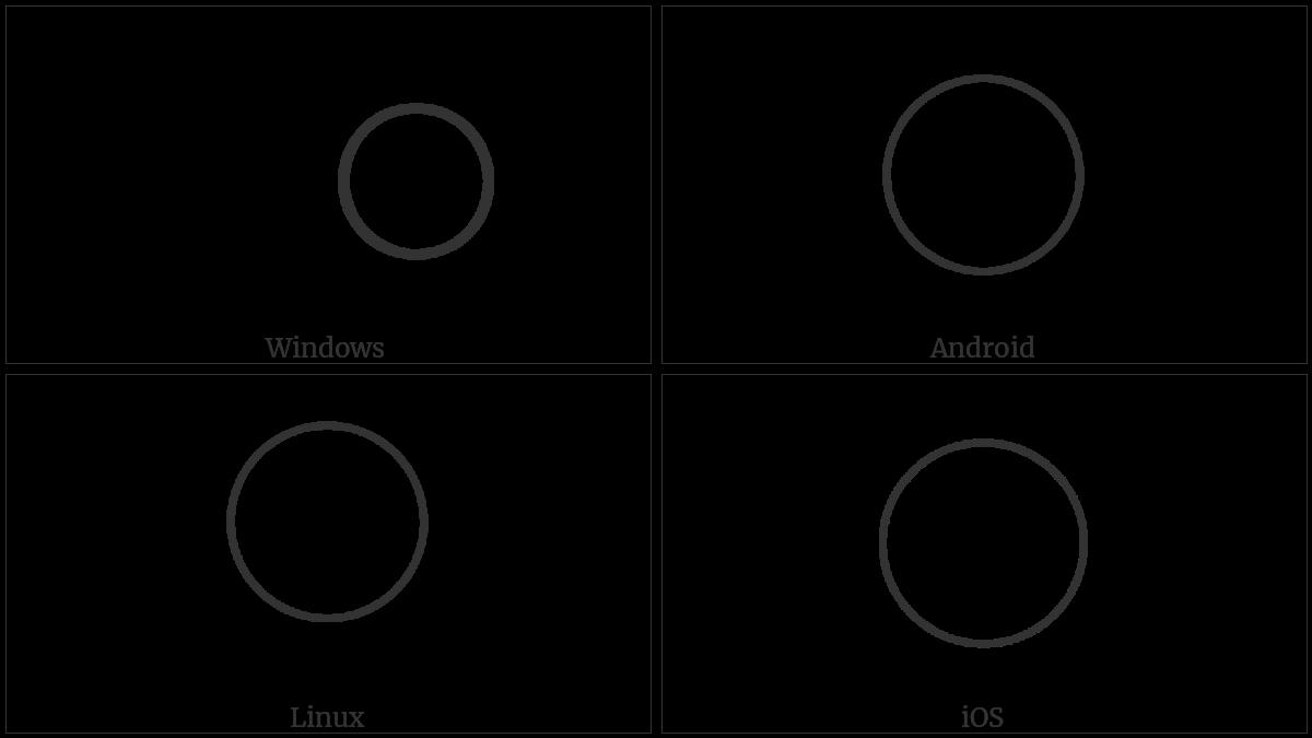 Combining Enclosing Circle on various operating systems