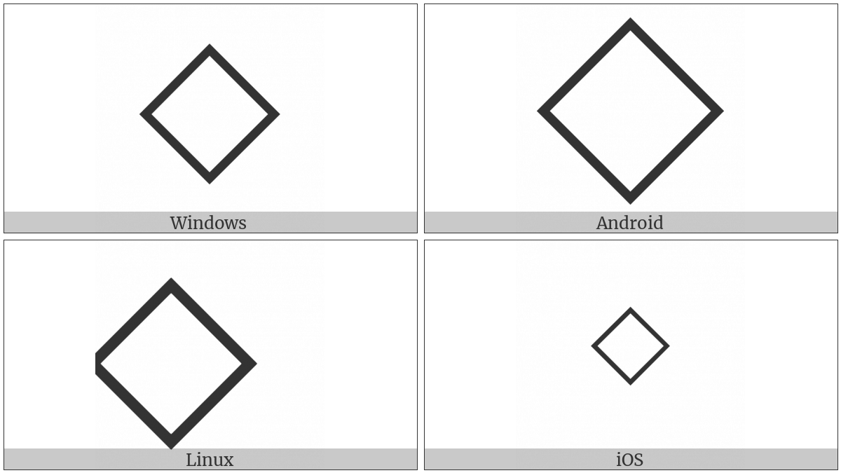 Combining Enclosing Diamond on various operating systems