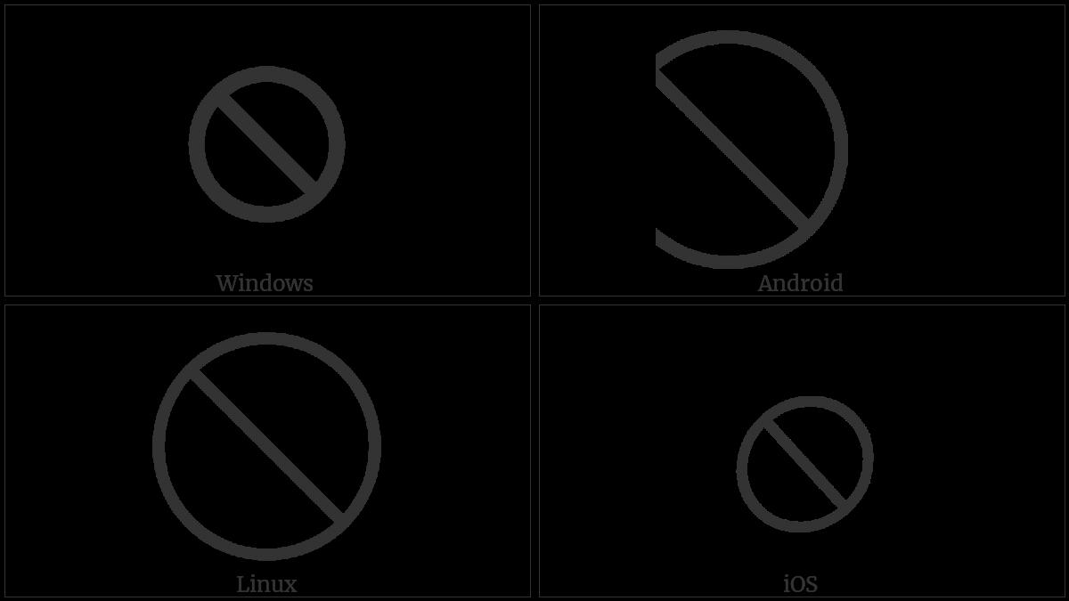 Combining Enclosing Circle Backslash on various operating systems