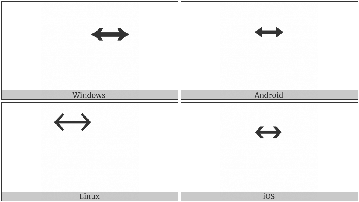 Combining Left Right Arrow Above on various operating systems