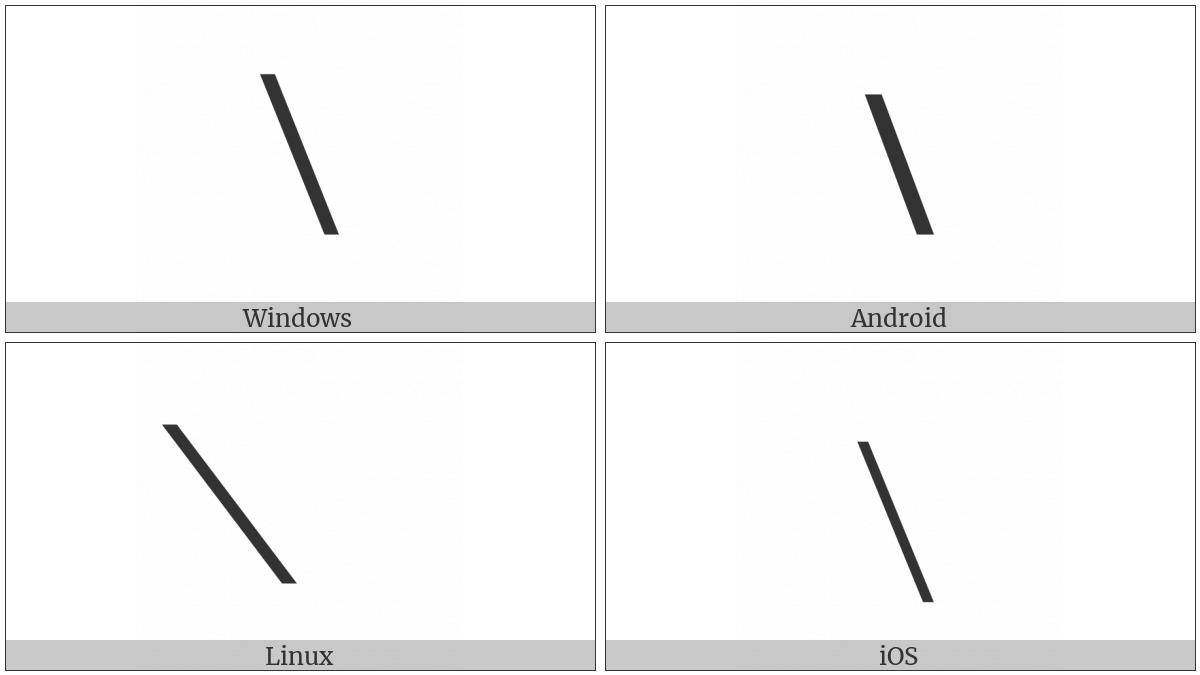 Combining Reverse Solidus Overlay on various operating systems