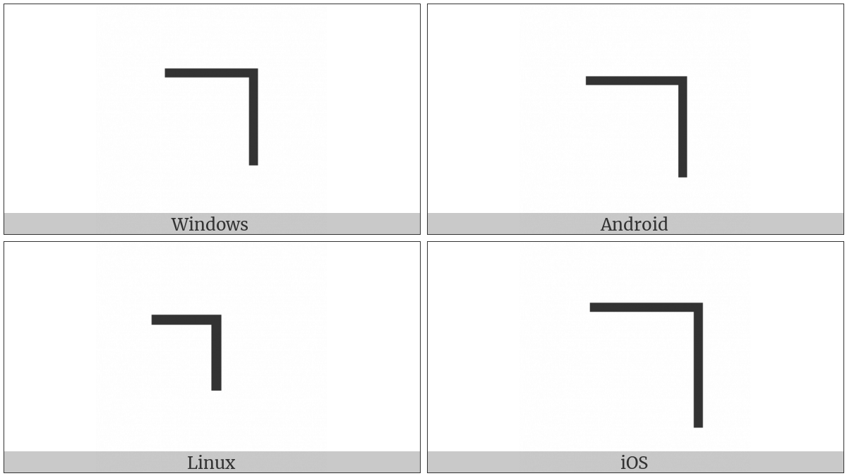 Combining Annuity Symbol on various operating systems