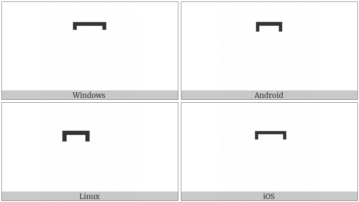 Combining Wide Bridge Above on various operating systems