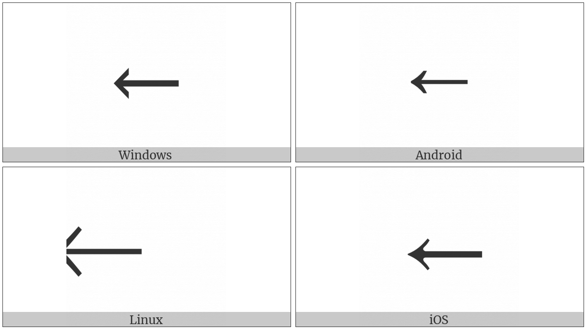 Combining Leftwards Arrow Overlay on various operating systems