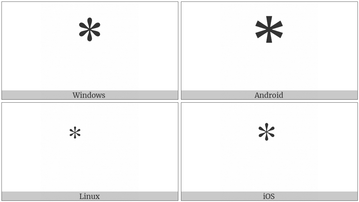 Combining Asterisk Above on various operating systems